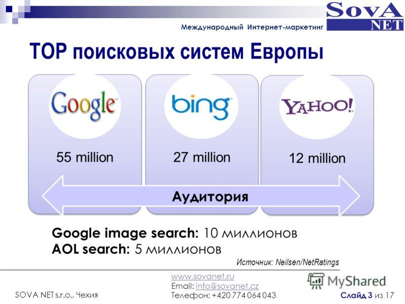 Google image search: 10 миллионов AOL search: 5 миллионов TOP поисковых систем Европы 55 million27 million12 million Аудитория Источник: Neilsen/NetRatings www.sovanet.ru Email: info@sovanet.czinfo@sovanet.cz Телефон: +420 774 064 043 SOVA NET s.r.o.