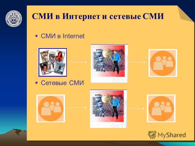 © ElVisti2 СМИ в Интернет и сетевые СМИ СМИ в Internet Сетевые СМИ