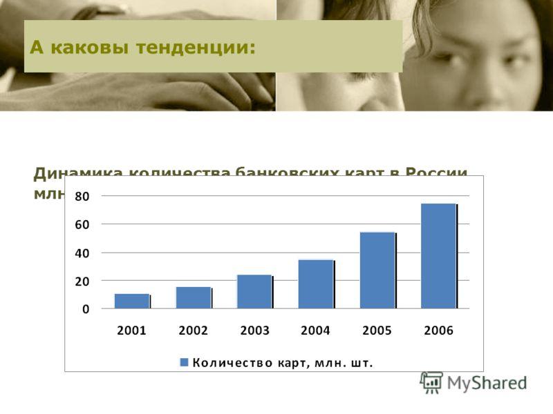 Динамика количества банковских карт в России, млн.шт. А каковы тенденции: