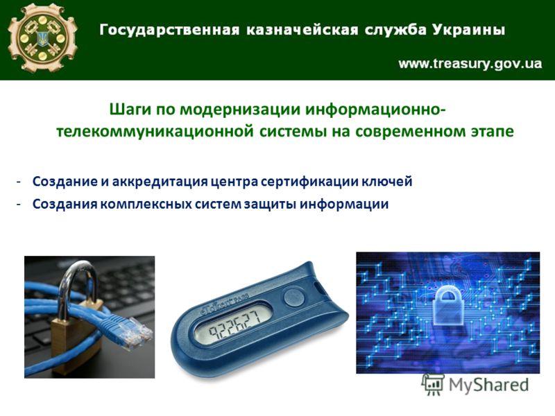 Шаги по модернизации информационно- телекоммуникационной системы на современном этапе -Создание и аккредитация центра сертификации ключей -Создания комплексных систем защиты информации