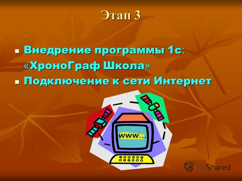 Этап 3 Внедрение программы 1с : Внедрение программы 1с : « ХроноГраф Школа » « ХроноГраф Школа » Подключение к сети Интернет Подключение к сети Интернет