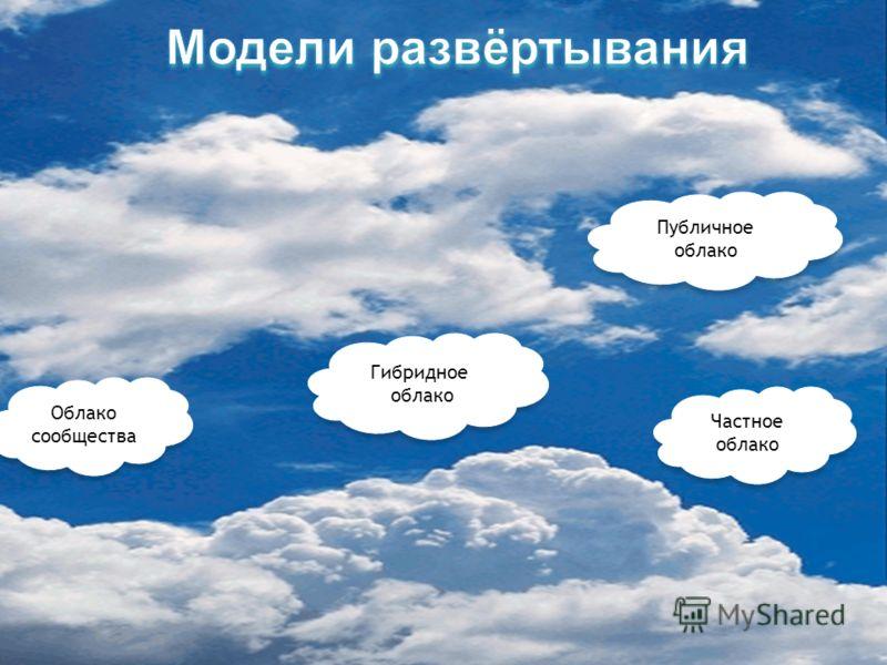 Облако сообщества Гибридное облако Публичное облако Частное облако
