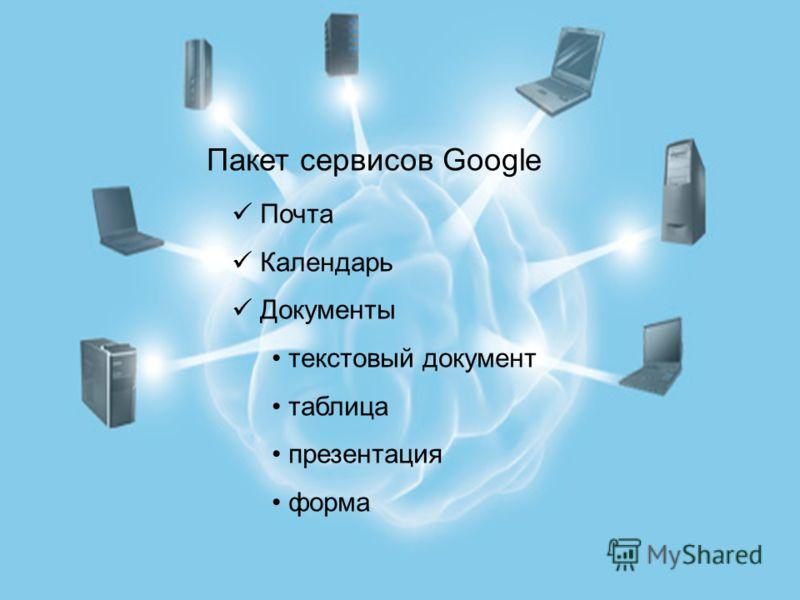 Почта Календарь Документы текстовый документ таблица презентация форма Пакет сервисов Google