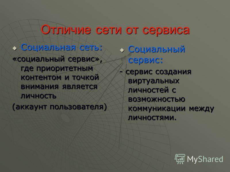 Отличие сети от сервиса Социальная сеть: «социальный сервис», где приоритетным контентом и точкой внимания является личность (аккаунт пользователя) Социальный сервис: - сервис создания виртуальных личностей с возможностью коммуникации между личностям