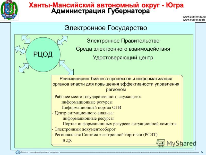 Комитет по информационным ресурсам Ханты-Мансийский автономный округ - Югра www.admhmao.ru www.eduhmao.ru Администрация Губернатора 12