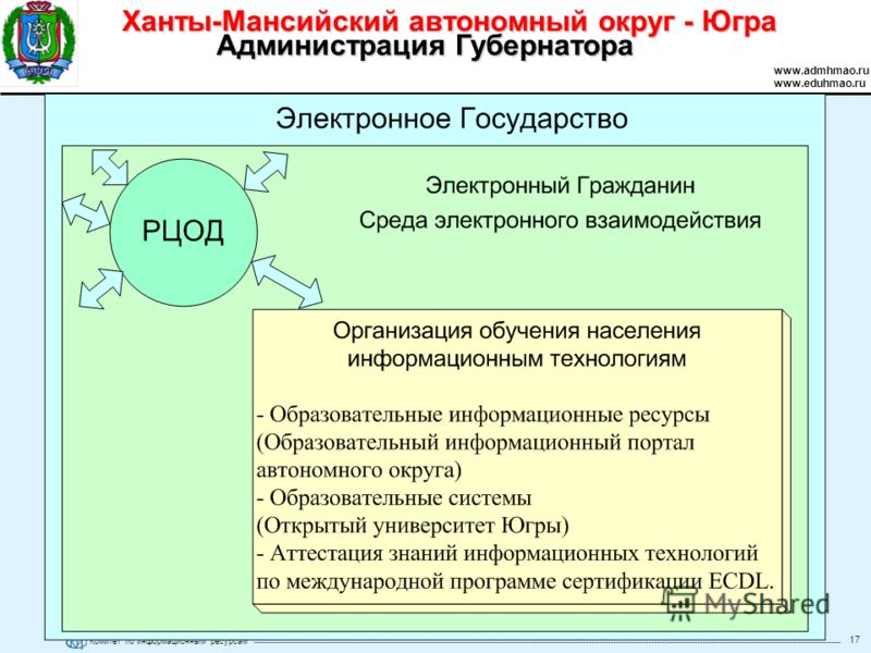 Комитет по информационным ресурсам Ханты-Мансийский автономный округ - Югра www.admhmao.ru www.eduhmao.ru Администрация Губернатора 17