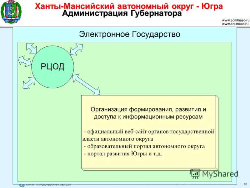 Комитет по информационным ресурсам Ханты-Мансийский автономный округ - Югра www.admhmao.ru www.eduhmao.ru Администрация Губернатора 18