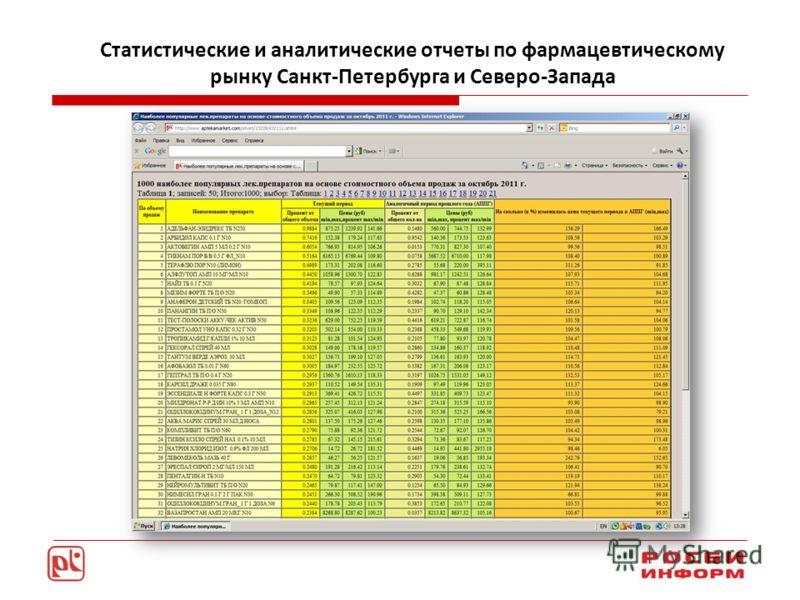 Статистические и аналитические отчеты по фармацевтическому рынку Санкт-Петербурга и Северо-Запада