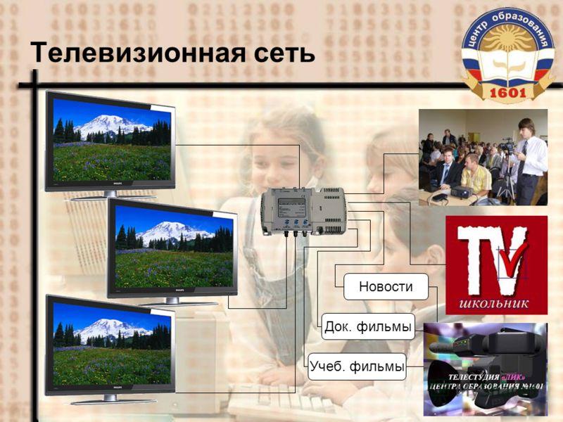 Телевизионная сеть Новости Док. фильмы Учеб. фильмы