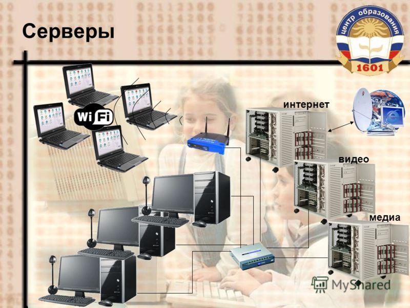 Серверы видео медиа интернет
