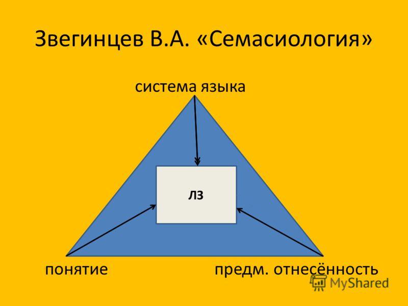 Звегинцев В.А. «Семасиология» система языка понятие предм. отнесённость ЛЗ