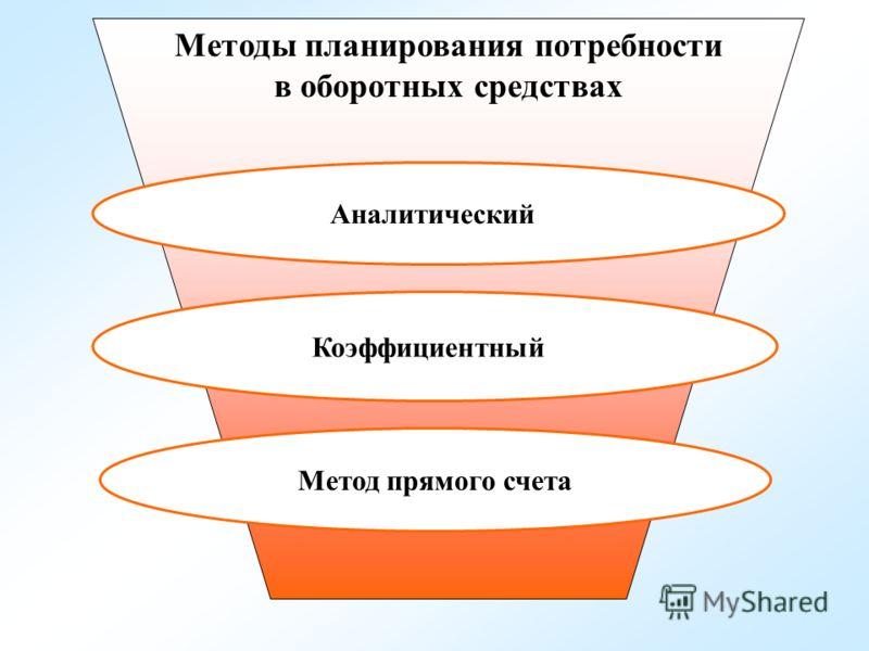Методы планирования потребности в оборотных средствах Метод прямого счета Коэффициентный Аналитический