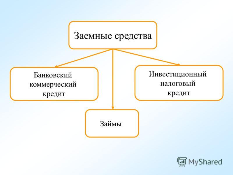 Заемные средства Займы Банковский коммерческий кредит Инвестиционный налоговый кредит