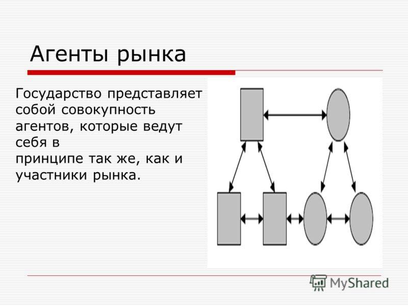 Агенты рынка Государство представляет собой совокупность агентов, которые ведут себя в принципе так же, как и участники рынка.