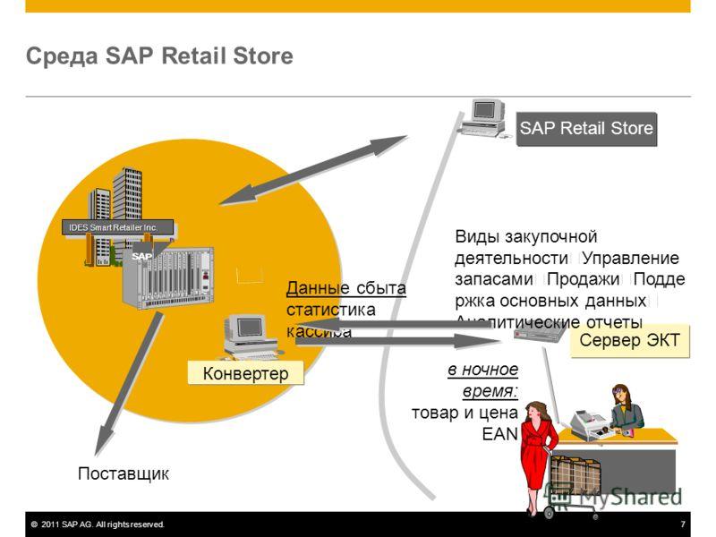 ©2011 SAP AG. All rights reserved.7 Среда SAP Retail Store IDES Smart Retailer Inc. в ночное время: товар и цена EAN Данные сбыта статистика кассира Конвертер SAP Retail Store Поставщик Сервер ЭКТ Виды закупочной деятельности Управление запасами Прод