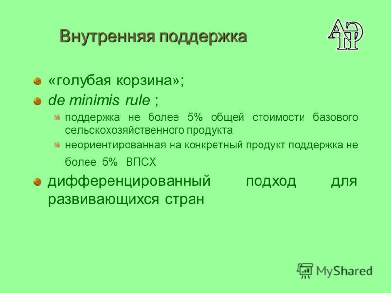 Внутренняя поддержка «голубая корзина»; de minimis rule ; поддержка не более 5% общей стоимости базового сельскохозяйственного продукта неориентированная на конкретный продукт поддержка не более 5% ВПСХ дифференцированный подход для развивающихся стр