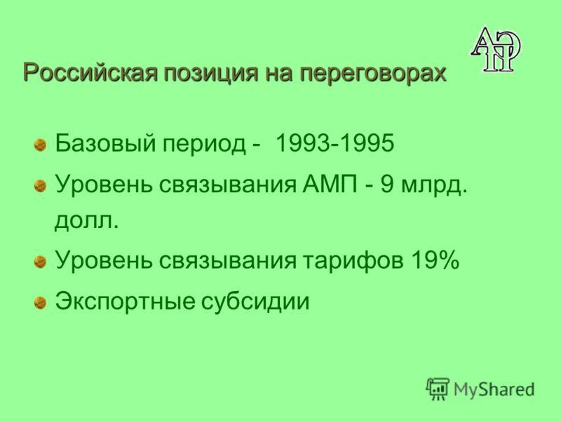 Российская позиция на переговорах Российская позиция на переговорах Базовый период - 1993-1995 Уровень связывания АМП - 9 млрд. долл. Уровень связывания тарифов 19% Экспортные субсидии