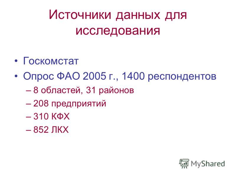 Источники данных для исследования Госкомстат Опрос ФАО 2005 г., 1400 респондентов –8 областей, 31 районов –208 предприятий –310 КФХ –852 ЛКХ