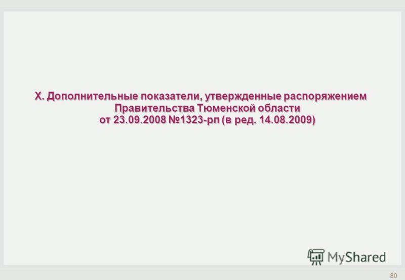 X. Дополнительные показатели, утвержденные распоряжением Правительства Тюменской области от 23.09.2008 1323-рп (в ред. 14.08.2009) 80