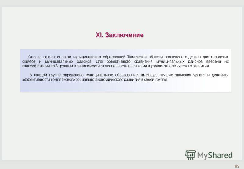 XI. Заключение 83 Оценка эффективности муниципальных образований Тюменской области проведена отдельно для городских округов и муниципальных районов. Для объективного сравнения муниципальных районов введена их классификация по 3 группам в зависимости