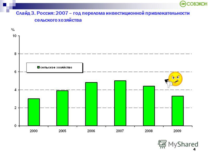 4 Слайд 3. Россия: 2007 – год перелома инвестиционной привлекательности сельского хозяйства
