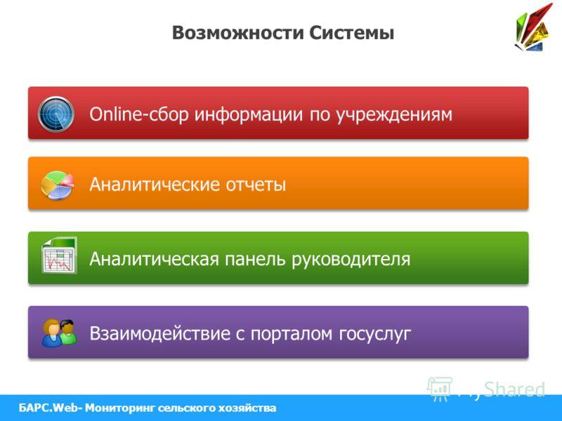 Возможности Системы Online-сбор информации по учреждениям Взаимодействие с порталом госуслуг Аналитические отчеты Аналитическая панель руководителя БАРС.Web- Мониторинг сельского хозяйства