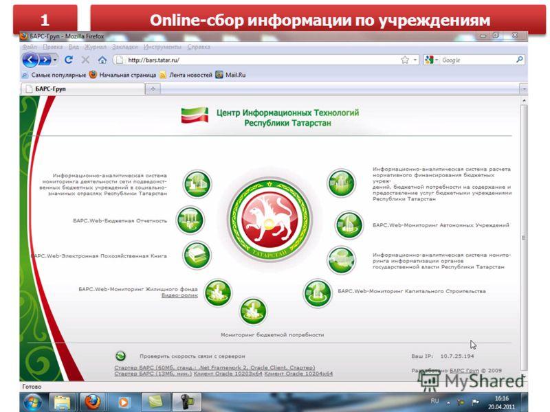 Online-сбор информации по учреждениям 1 1