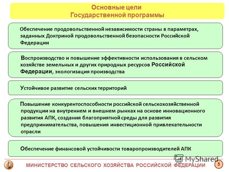 Основные цели Государственной программы МИНИСТЕРСТВО СЕЛЬСКОГО ХОЗЯЙСТВА РОССИЙСКОЙ ФЕДЕРАЦИИ Обеспечение продовольственной независимости страны в параметрах, заданных Доктриной продовольственной безопасности Российской Федерации П овышение конкурент