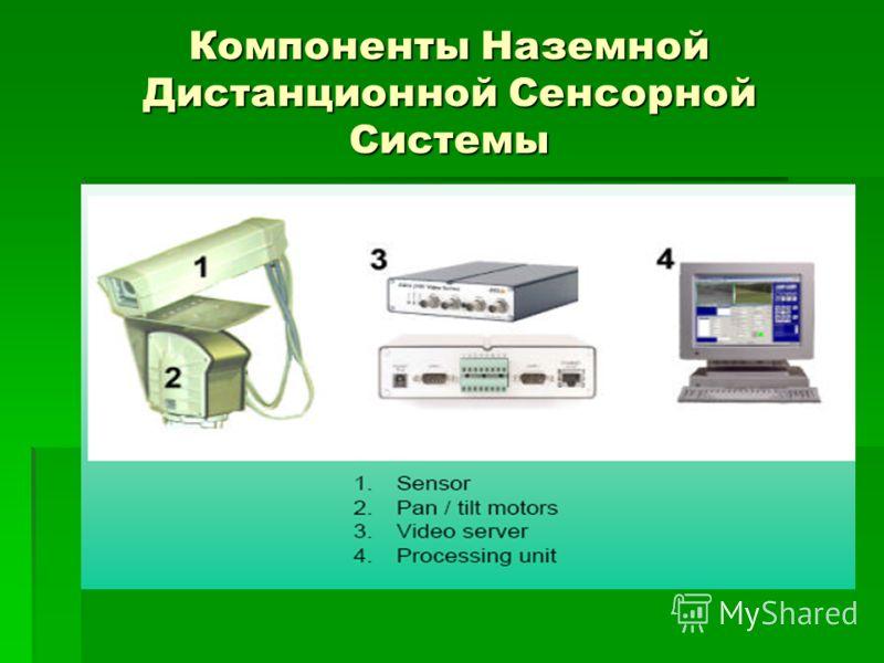 Компоненты Наземной Дистанционной Сенсорной Системы