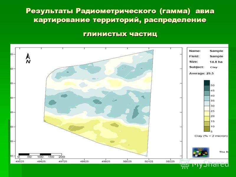 Результаты Радиометрического (гамма) авиа картирование территорий, распределение глинистых частиц