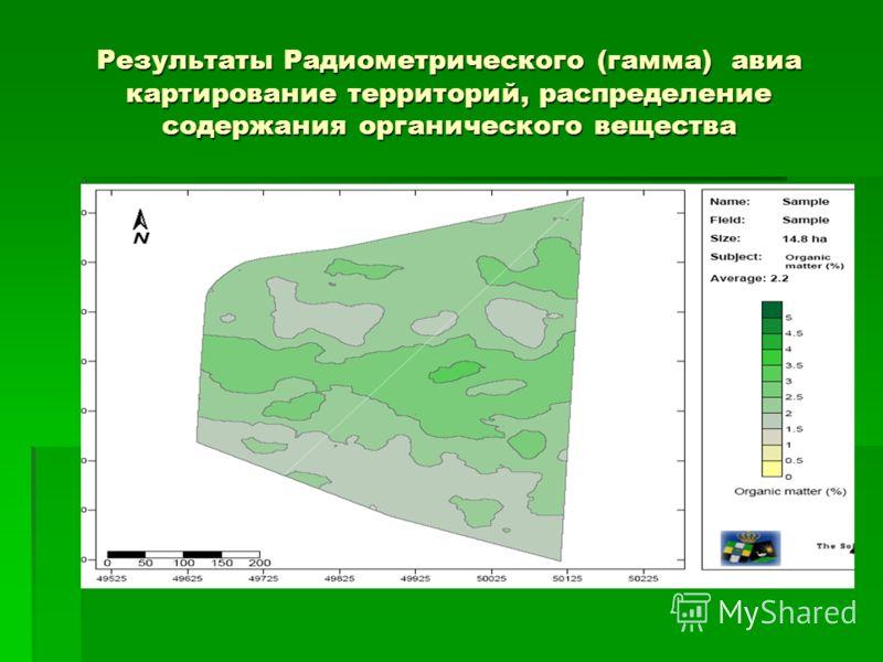 Результаты Радиометрического (гамма) авиа картирование территорий, распределение содержания органического вещества