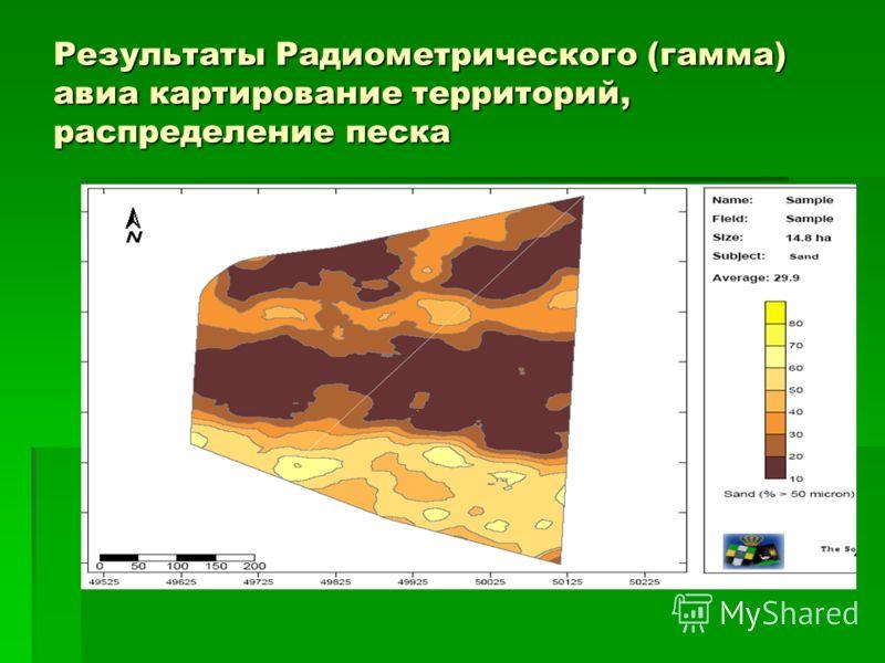 Результаты Радиометрического (гамма) авиа картирование территорий, распределение песка