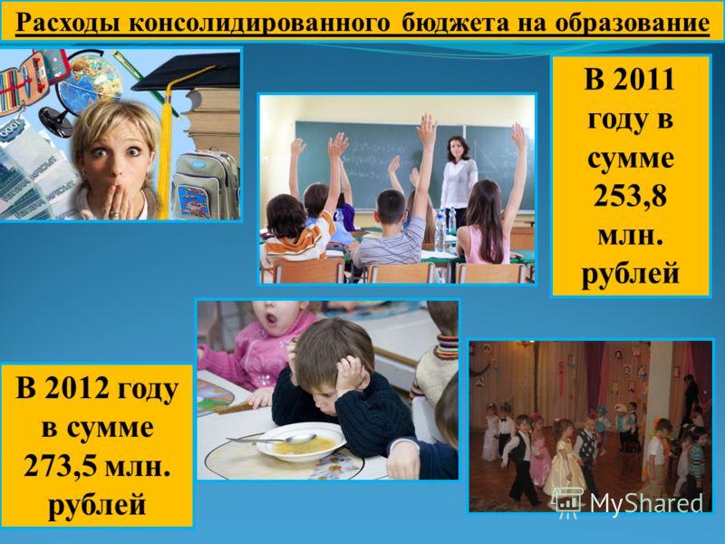 Расходы консолидированного бюджета на образование В 2011 году в сумме 253,8 млн. рублей В 2012 году в сумме 273,5 млн. рублей