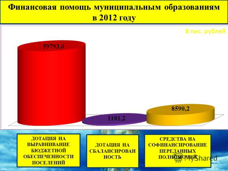 Финансовая помощь муниципальным образованиям в 2012 году ДОТАЦИЯ НА ВЫРАВНИВАНИЕ БЮДЖЕТНОЙ ОБЕСПЕЧЕННОСТИ ПОСЕЛЕНИЙ ДОТАЦИЯ НА СБАЛАНСИРОВАН НОСТЬ СРЕДСТВА НА СОФИНАНСИРОВАНИЕ ПЕРЕДАННЫХ ПОЛНОМОЧИЙ