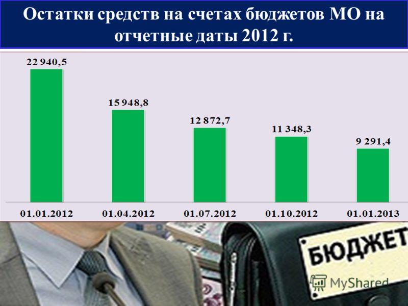 Остатки средств на счетах бюджетов МО на отчетные даты 2012 г.