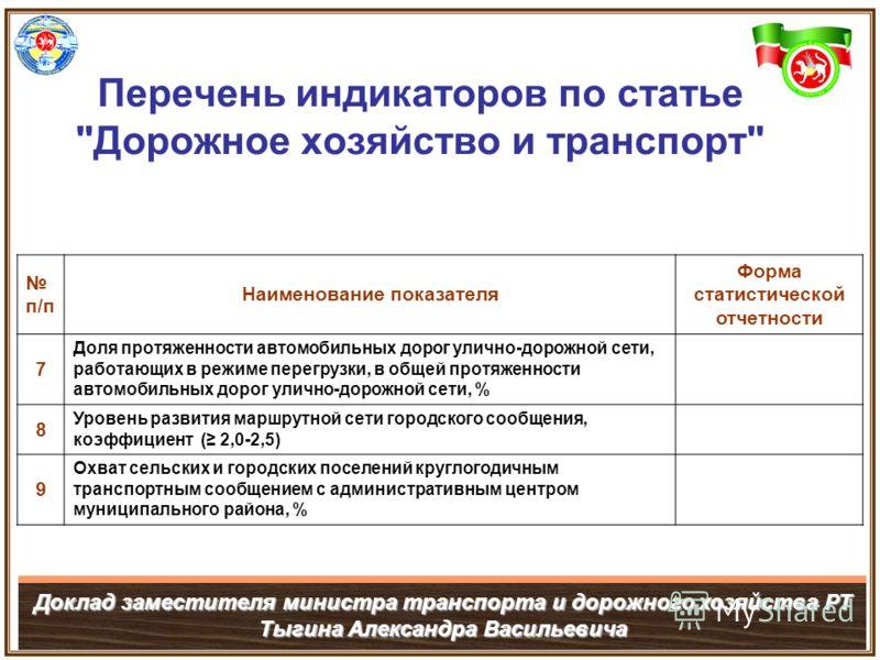 Доклад заместителя министра транспорта и дорожного хозяйства РТ Тыгина Александра Васильевича п/п Наименование показателя Форма статистической отчетности 7 Доля протяженности автомобильных дорог улично-дорожной сети, работающих в режиме перегрузки, в