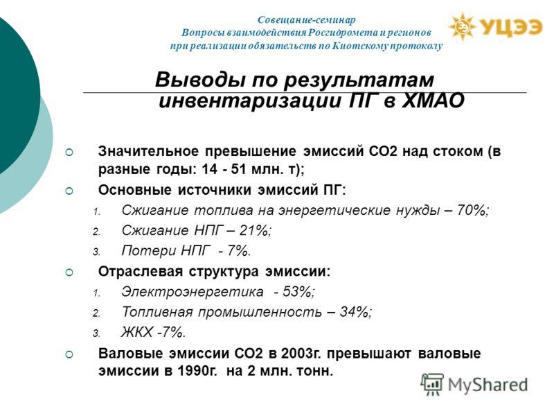 Выводы по результатам инвентаризации ПГ в ХМАО Значительное превышение эмиссий СО2 над стоком (в разные годы: 14 - 51 млн. т); Основные источники эмиссий ПГ: 1. Сжигание топлива на энергетические нужды – 70%; 2. Сжигание НПГ – 21%; 3. Потери НПГ - 7%