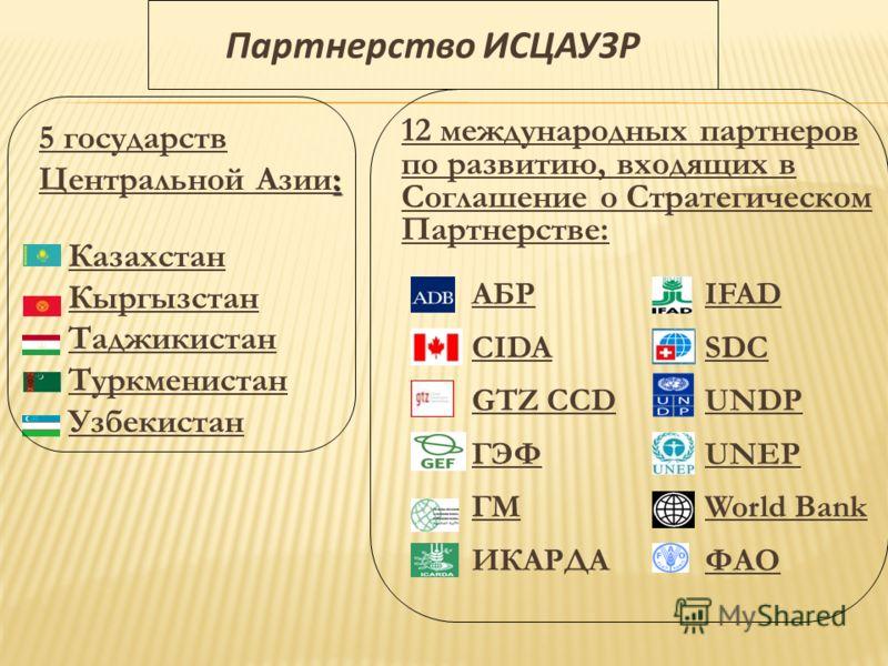 Партнерство ИСЦАУЗР Казахстан Кыргызстан Таджикистан Туркменистан Узбекистан 5 государств : Центральной Азии: АБР CIDA GTZ CCD ГЭФ ГМ ИКАРДА 12 международных партнеров по развитию, входящих в Соглашение о Стратегическом Партнерстве: IFAD SDC UNDP UNE