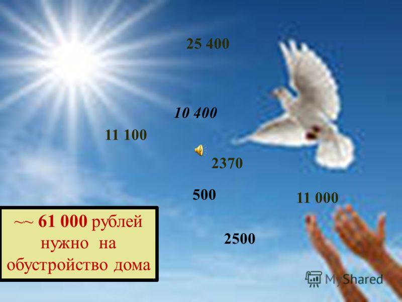 11 100 2370 25 400 10 400 11 000 500 ~~ 61 000 рублей нужно на обустройство дома 2500