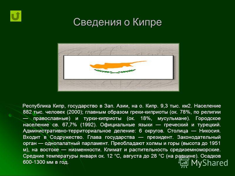 Кипр Сведения История Кипр это… Диаграмма