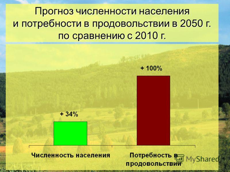16 Прогноз численности населения и потребности в продовольствии в 2050 г. по сравнению с 2010 г. + 34% + 100%