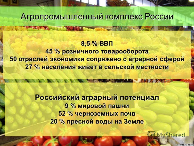 4 Агропромышленный комплекс России 8,5 % ВВП 45 % розничного товарооборота 50 отраслей экономики сопряжено с аграрной сферой 27 % населения живет в сельской местности Российский аграрный потенциал 9 % мировой пашни 52 % черноземных почв 20 % пресной