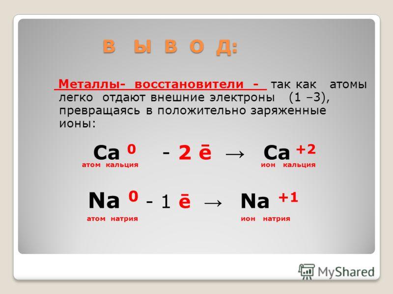 схемы строения атомов: S,