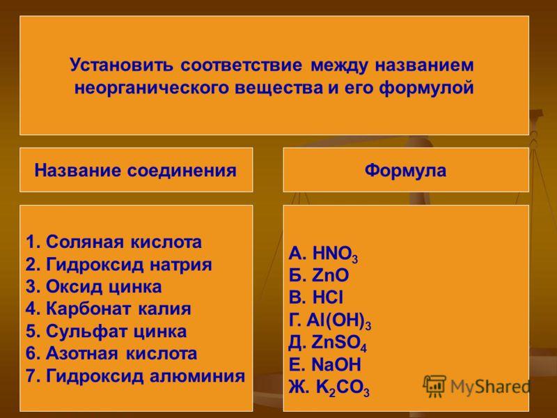 Установить соответствие между названием неорганического вещества и его формулой ФормулаНазвание соединения А. HNO 3 Б. ZnO В. HCl Г. Al(OH) 3 Д. ZnSO 4 Е. NaOH Ж. K 2 CO 3 1. Соляная кислота 2. Гидроксид натрия 3. Оксид цинка 4. Карбонат калия 5. Сул