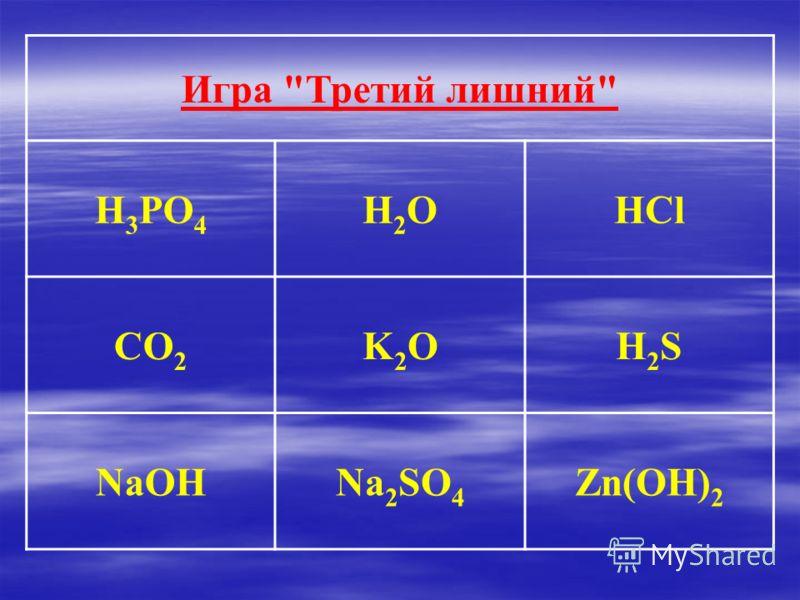 Игра Третий лишний H 3 PO 4 H2OH2OHCl CO 2 K2OK2OH2SH2S NaOHNa 2 SO 4 Zn(OH) 2