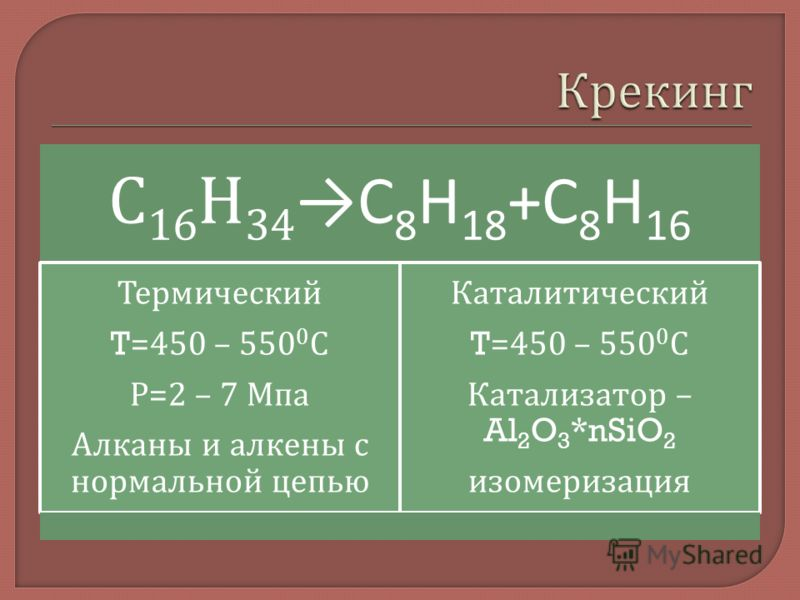 С 16 Н 34 С8Н18+С 8 Н1 6 Термический T=450 – 550 0 С Р =2 – 7 Мпа Алканы и алкены с нормальной цепью Каталитический T=450 – 550 0 С Катализатор – Al2O3*nSiO 2 изомеризация