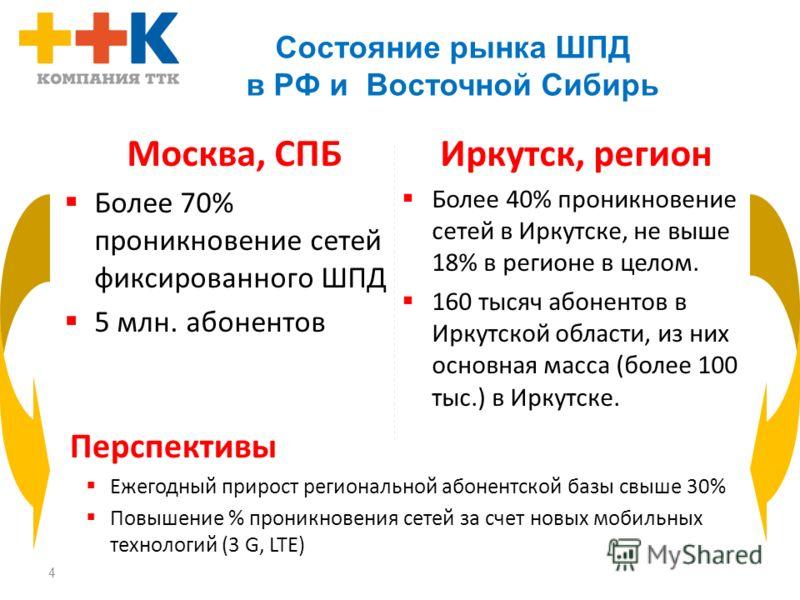 4 Состояние рынка ШПД в РФ и Восточной Сибирь Москва, СПБ Более 70% проникновение сетей фиксированного ШПД 5 млн. абонентов Иркутск, регион Более 40% проникновение сетей в Иркутске, не выше 18% в регионе в целом. 160 тысяч абонентов в Иркутской облас