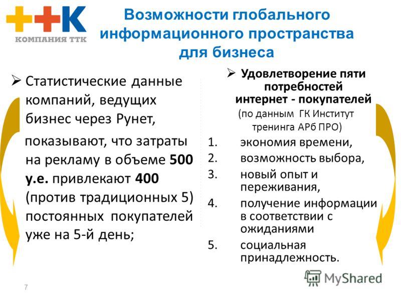 7 Возможности глобального информационного пространства для бизнеса Статистические данные компаний, ведущих бизнес через Рунет, показывают, что затраты на рекламу в объеме 500 у.е. привлекают 400 (против традиционных 5) постоянных покупателей уже на 5