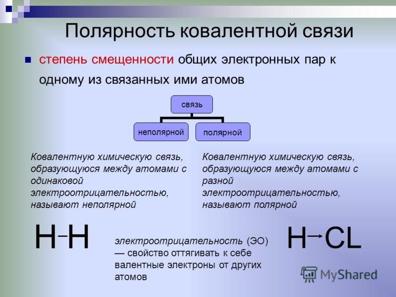 Презентация На Тему Типы Химических Связей