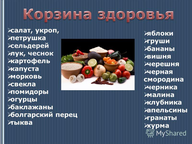 Пища должна быть разнообразной (растительной и животной) Поддерживайте нормальный вес Ешьте продукты с низким содержанием жиров, обязательно употребляйте растительное масло Ешьте больше фруктов и овощей Употребляйте меньше сахара и соли Соблюдайте ре